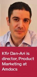 Kfir Dan-Ari