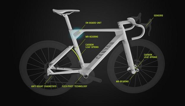 Canyon's MRSC bike