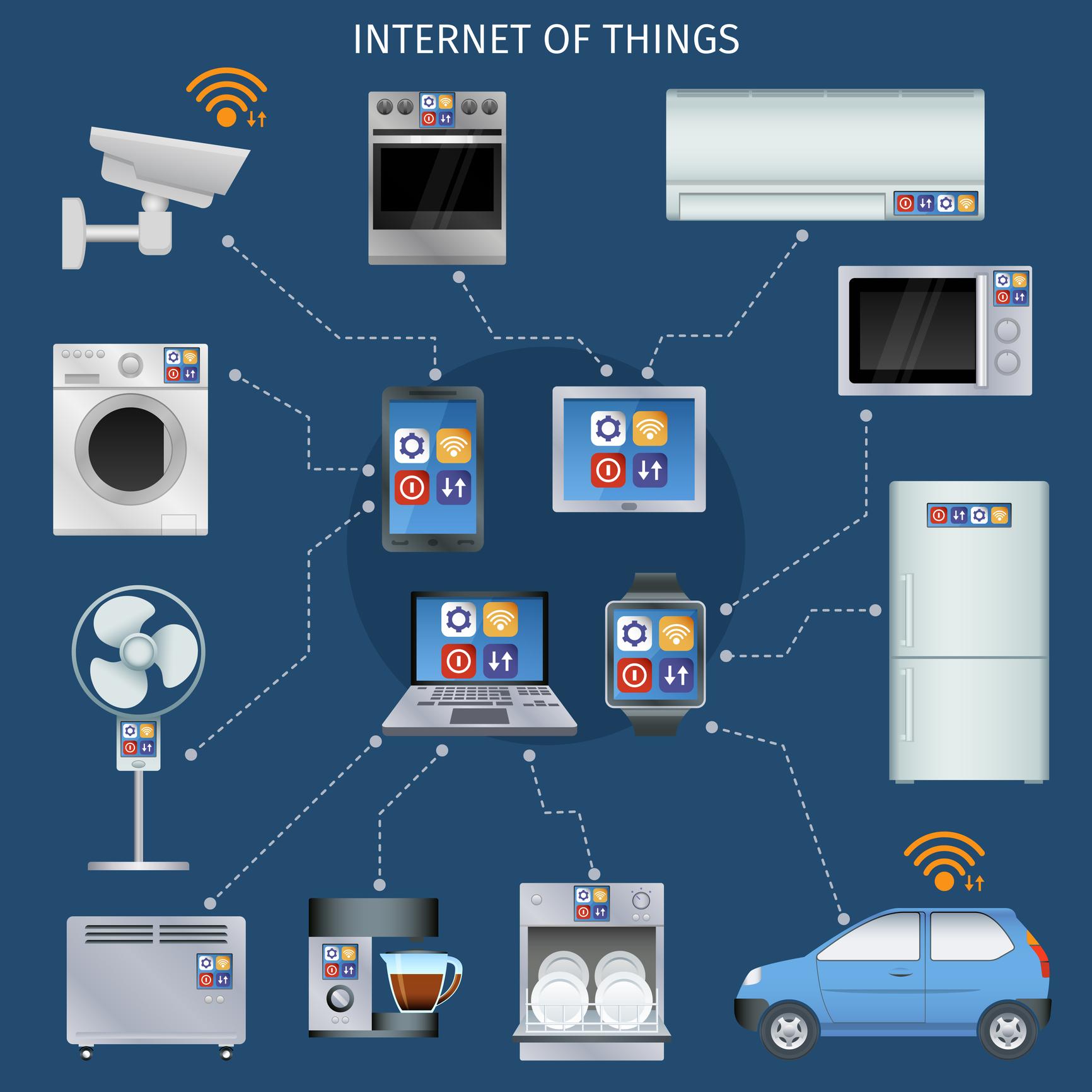 UK_LAN_IoT Stock Image Items_151019