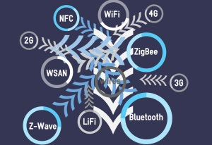ZTE joins hands with LoRa Alliance to help and create the