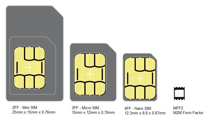 2FF-4FF-and-MFF2-size-comparison