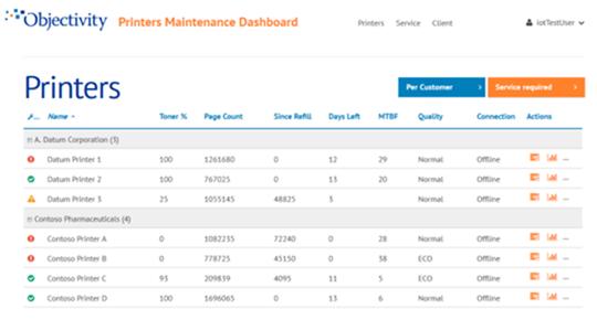 IoT Dashboard_WelcomePage