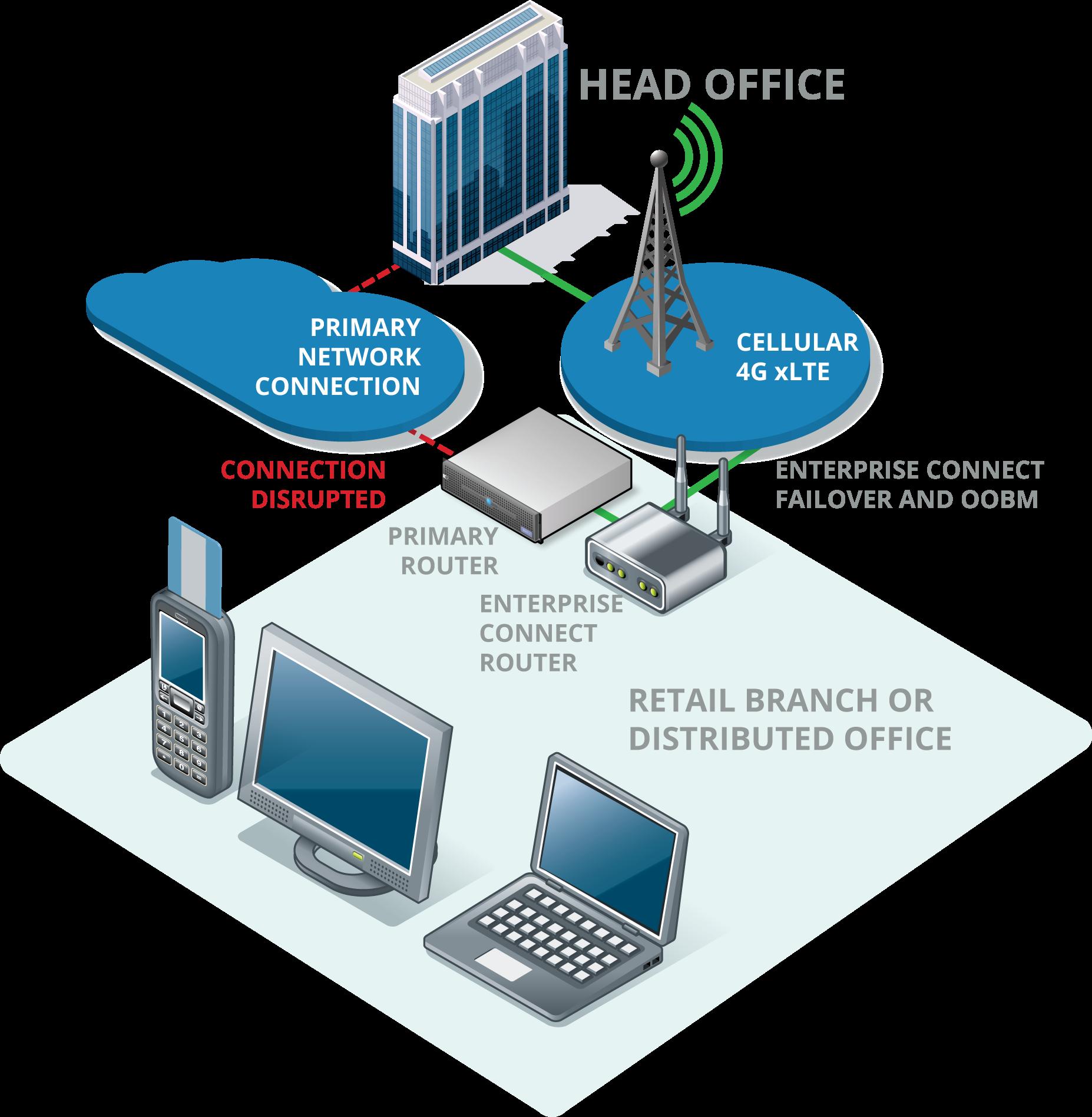 ORBCOMM Enterprise Connect (1)