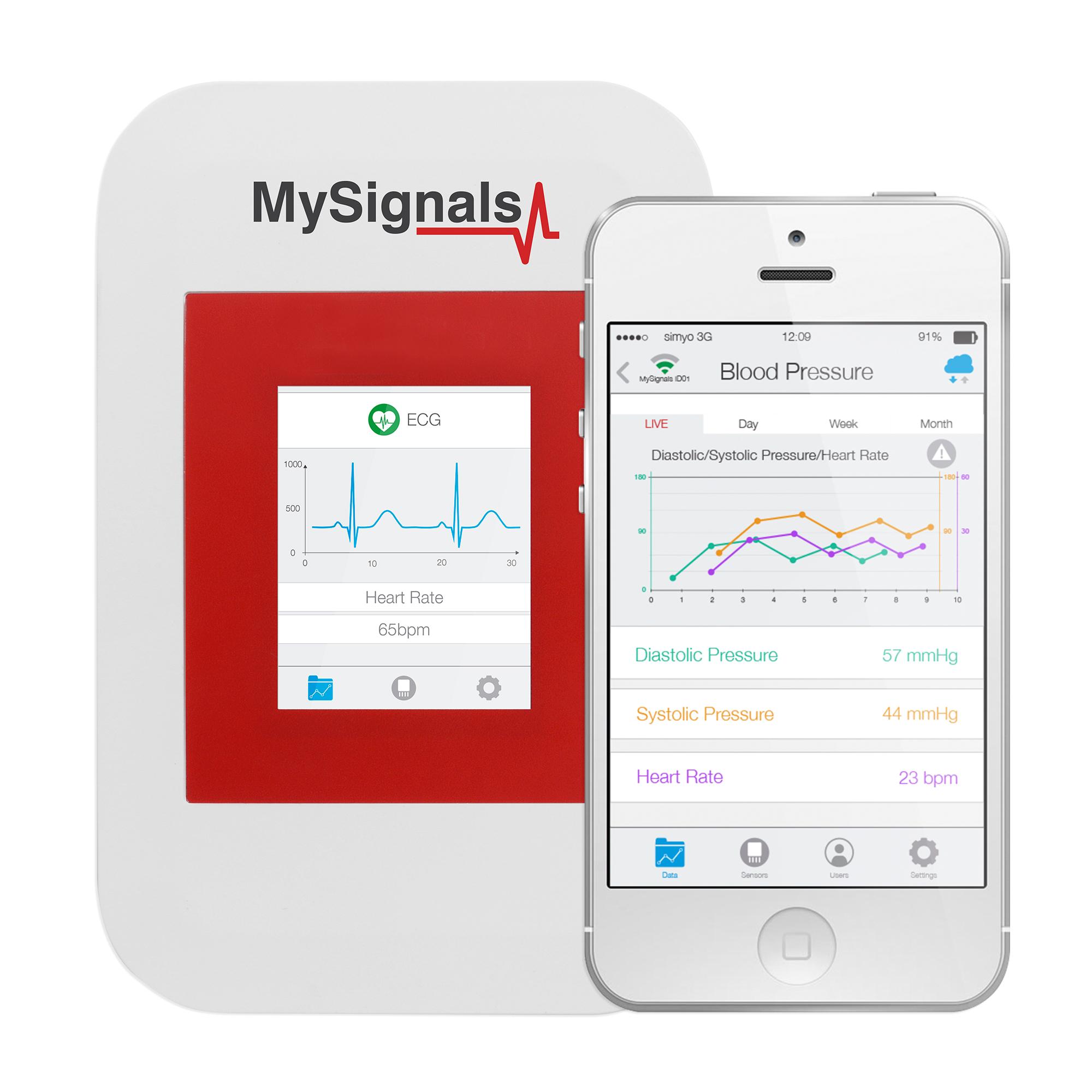 MySignals platform