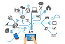 The industrial internet: Towards the 4th industrial revolution