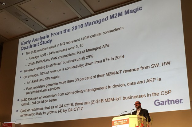 Analysis from Gartner's 2016 Managed M2M Magic Quadrant study