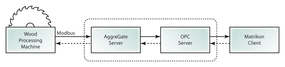 opc-server-complex-example