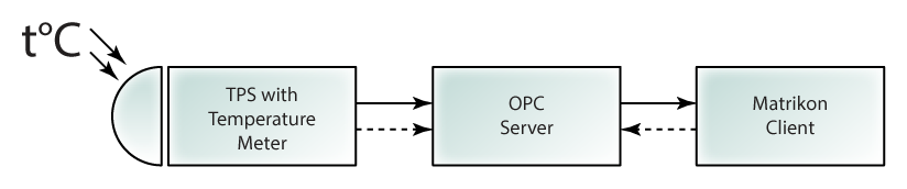 opc-server-simple-example