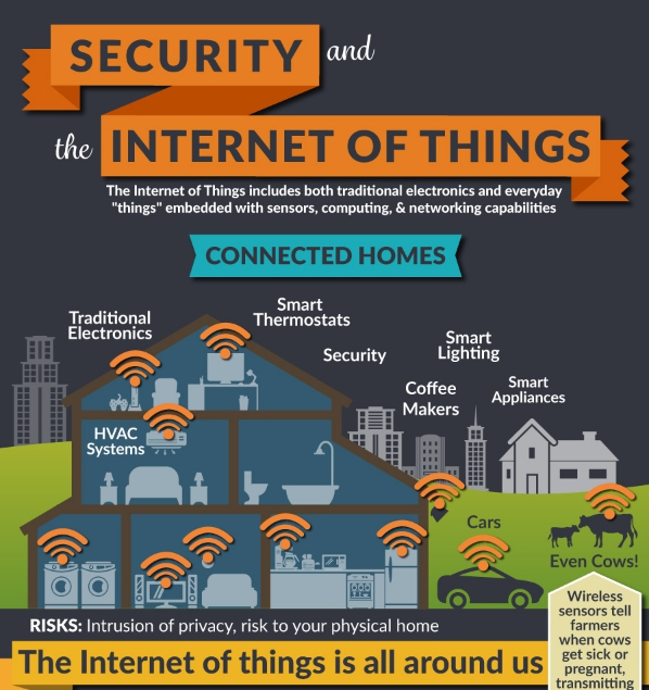 Five ways IoT will change the way we communicate in 2017 ...
