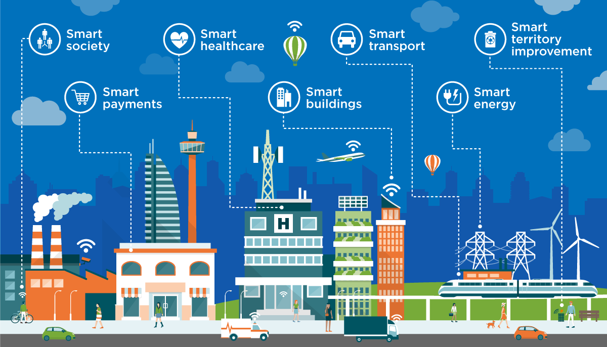 Everything can be smart: Key traits of the newest smart cities ...