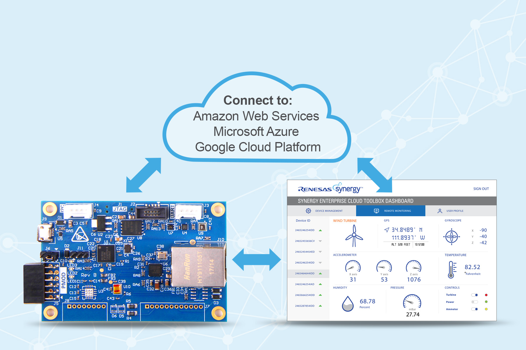 Renesas Synergy strengthens chip-to-cloud IoT connectivity with new ...