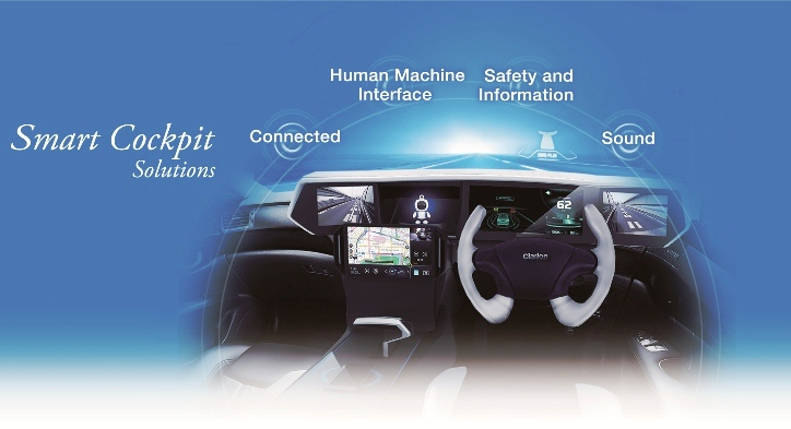 Safety: A top priority for cars of the future - IoT Now