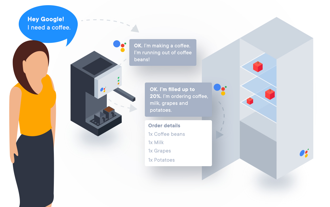 Ladie talks to cofee machine using google assistant