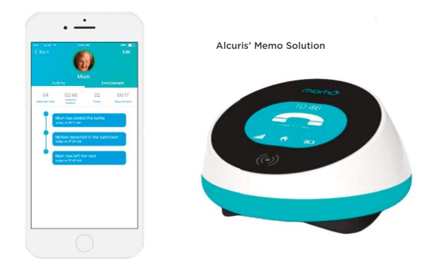 Phone and device using Alcuris' Memo Solution